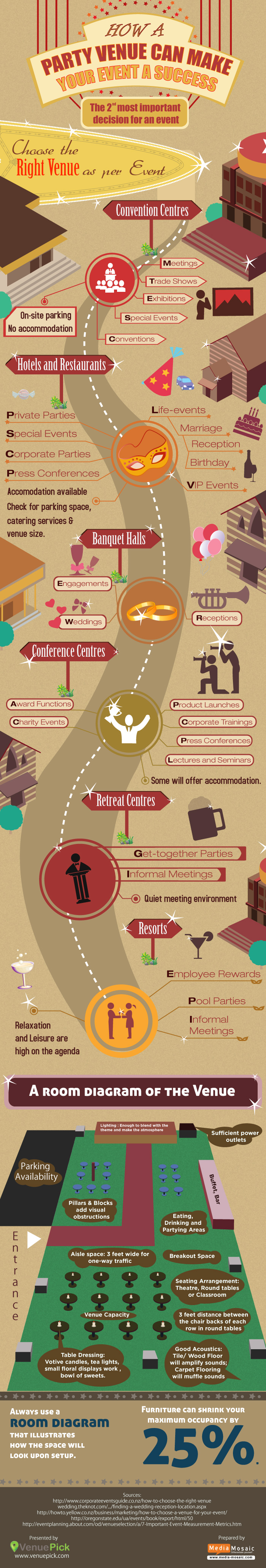 how-a-party-venue-can-make-an-event-a-success-infographic_52627ff1c16ef