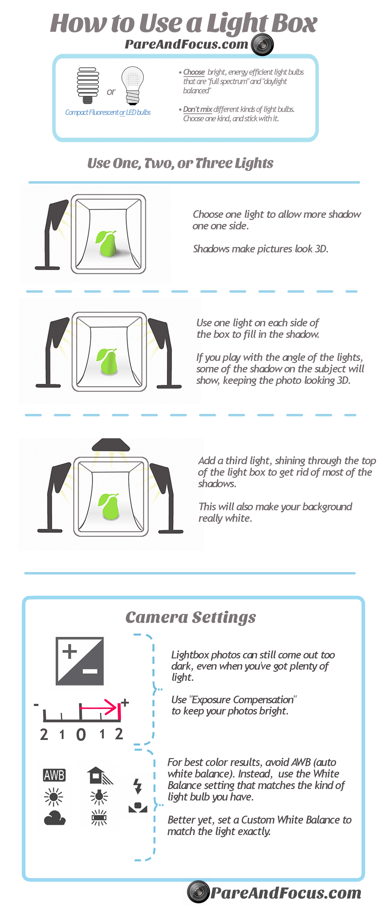 how-to-use-a-light-box_504397b1a6a09