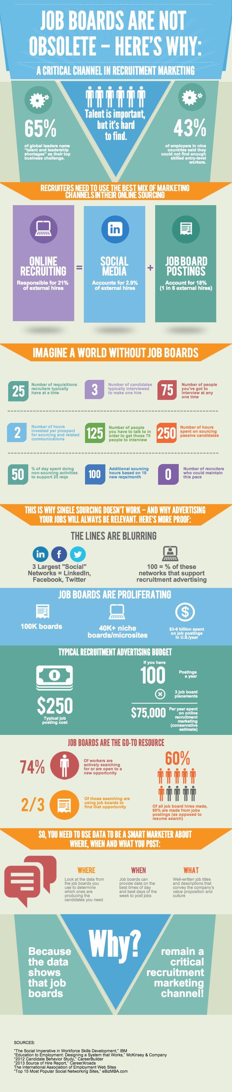JobBoards_Infographic