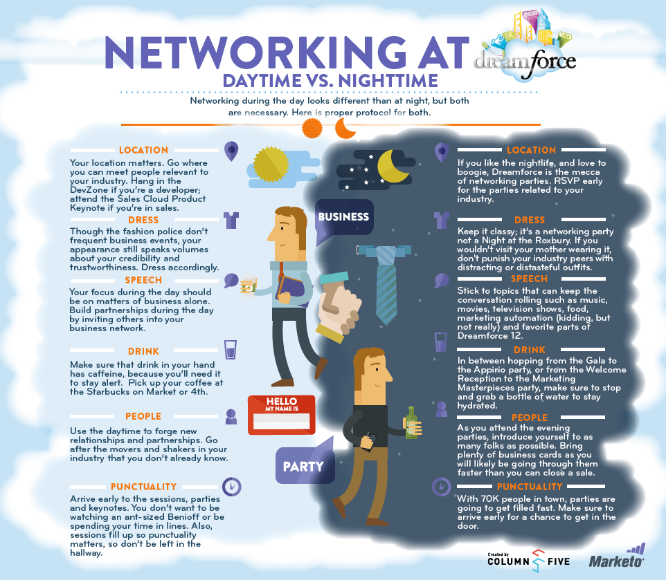 networking-at-dreamforce-daytime-vs-nighttime_503f9c0b50f35