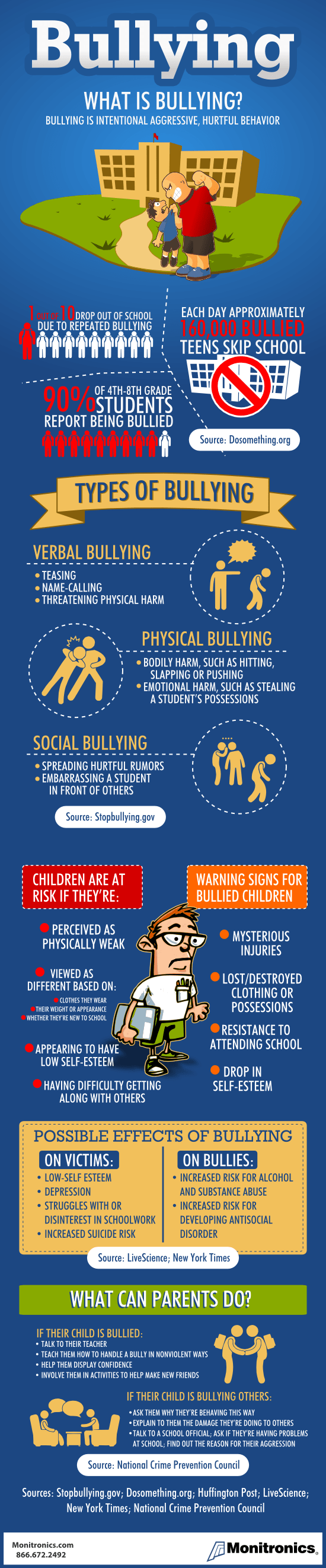 what-is-bullying--infographic_5264393892107