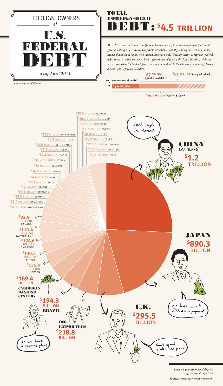 debt_chart_2