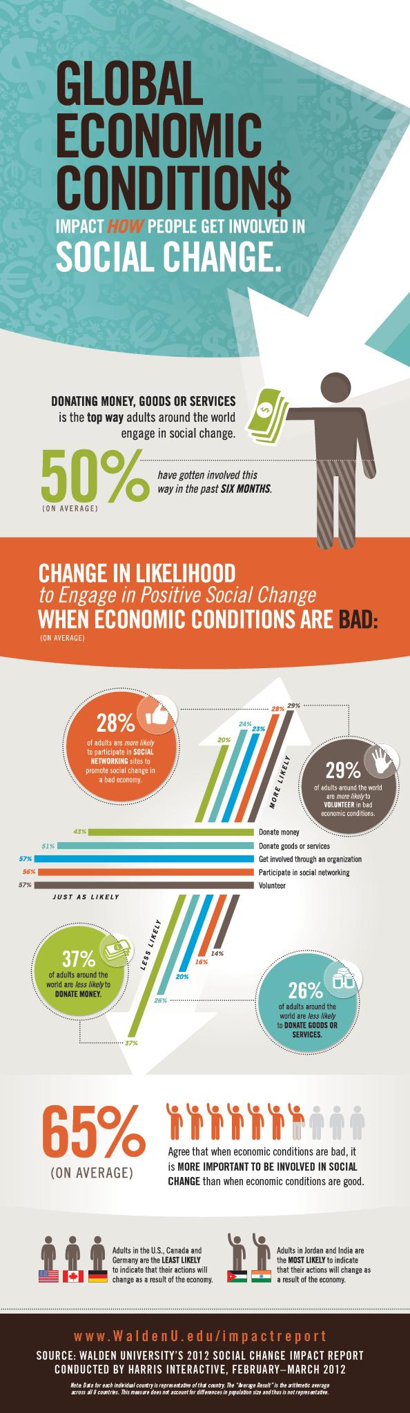 Globaleconomicconditionsimpactsocialchange_4ffc73ece0f58