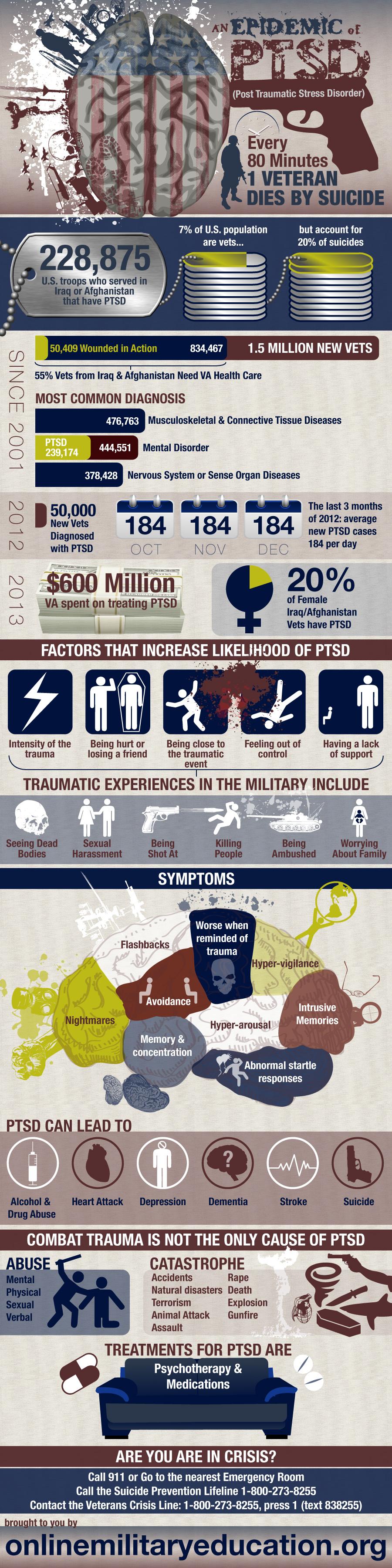 PTSD-1