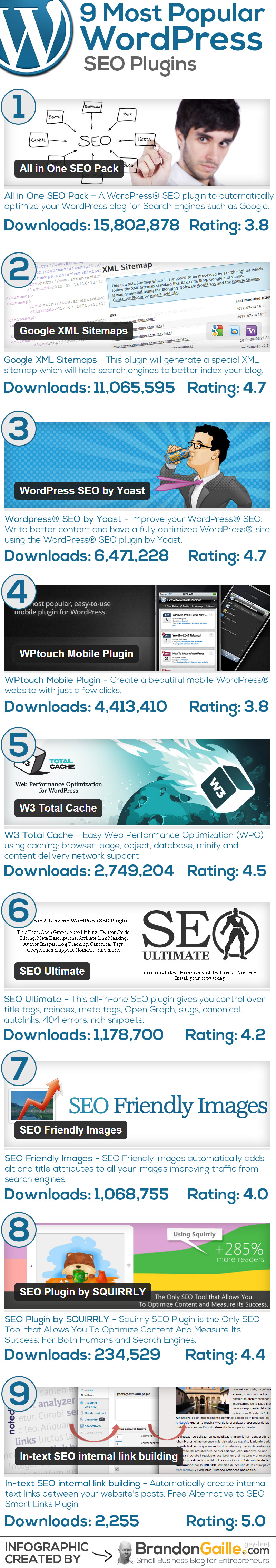 9-killer-seo-plugins-for-wordpress_525ebfd07a3ee