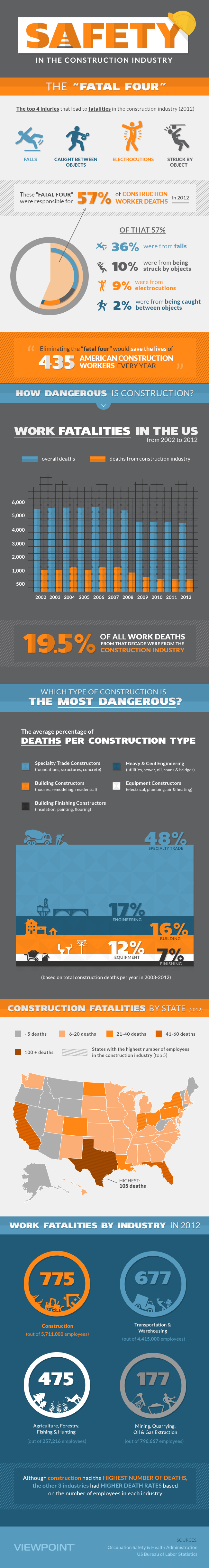 construction-safety-05