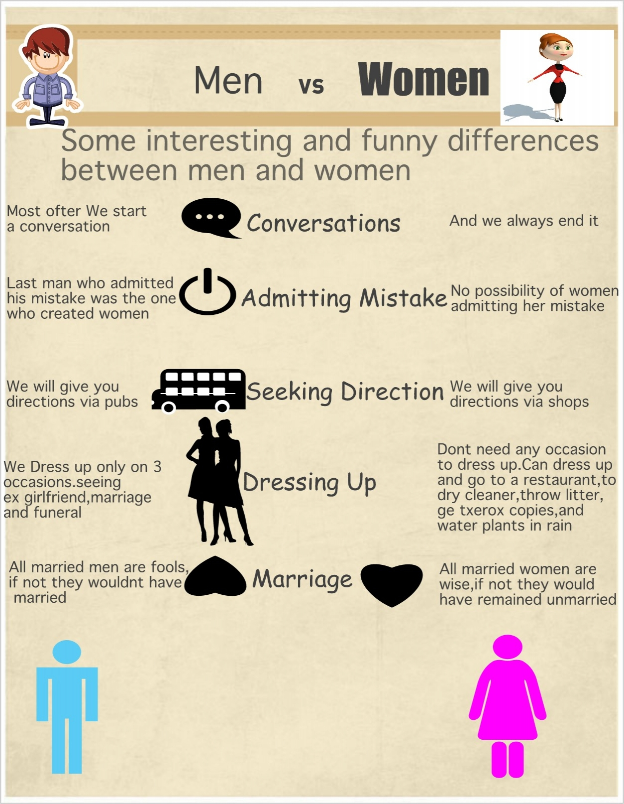 Men and women information seeking differences