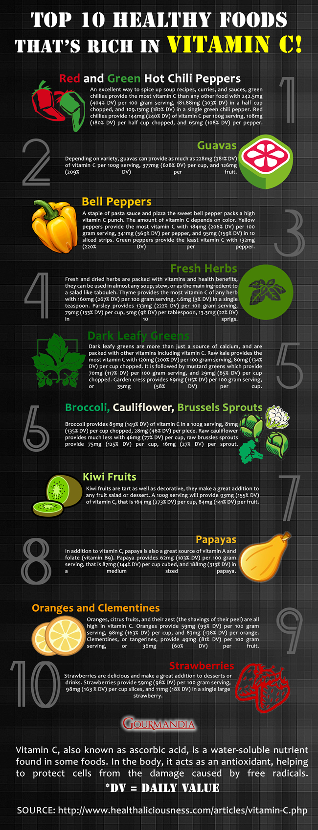 top-10-healthy-foods-thats-rich-in-vitamin-c_525b8c3c852b7