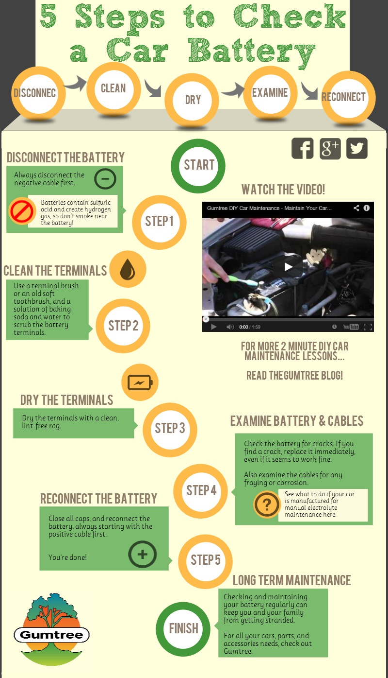 5 Stepts To Check A Car Battery
