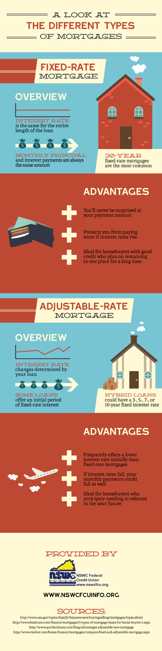 a-look-at-the-different-types-of-mortgages_52579f2cefc74