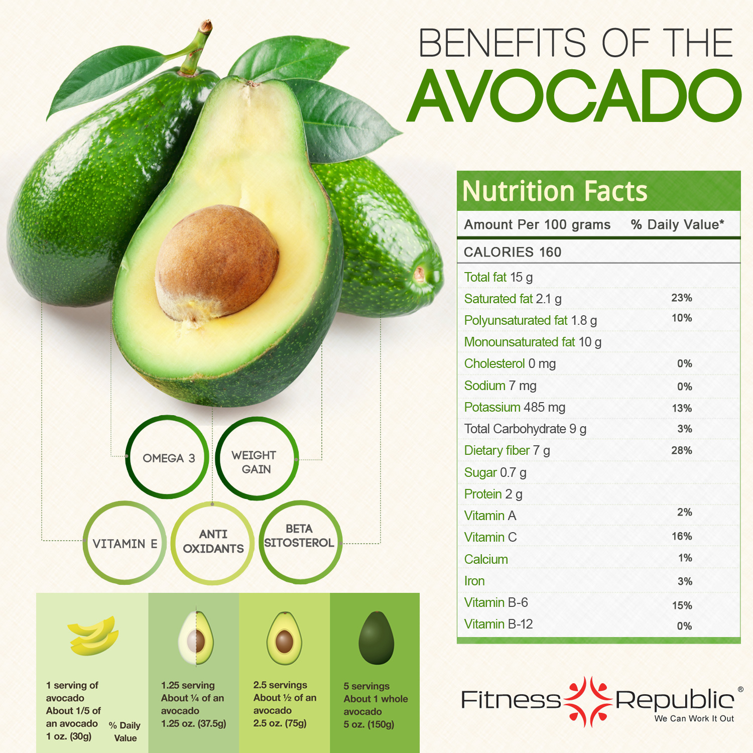 benefits-of-the-avacado_52563fd66875e