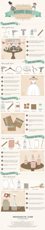 DIY Wedding Ideas For The Modern Bride
