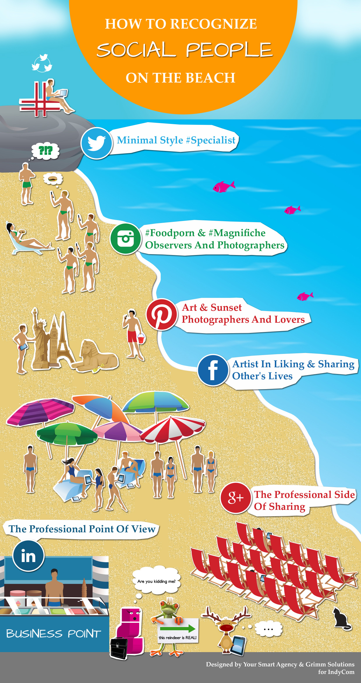 How To Recognize Social People On The Beach