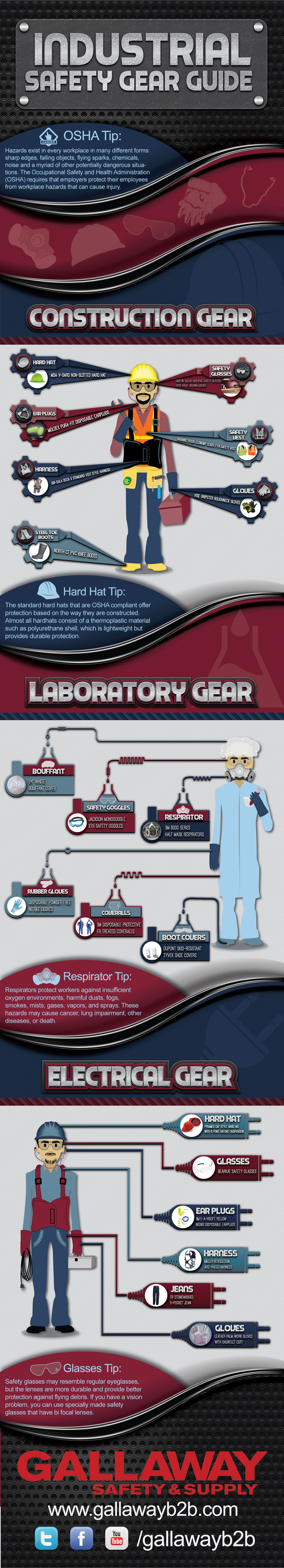 infographic-industrial-safety-guide_5257014b876e4