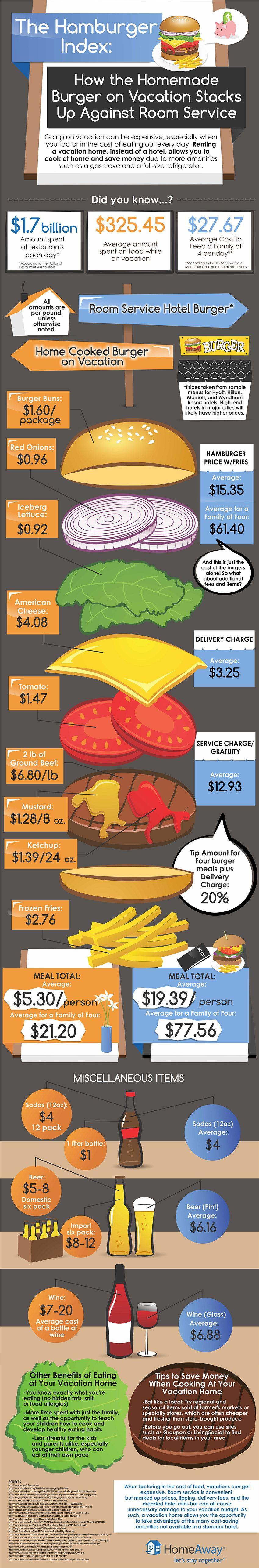 the-hamburger-index_5255bc29577ba