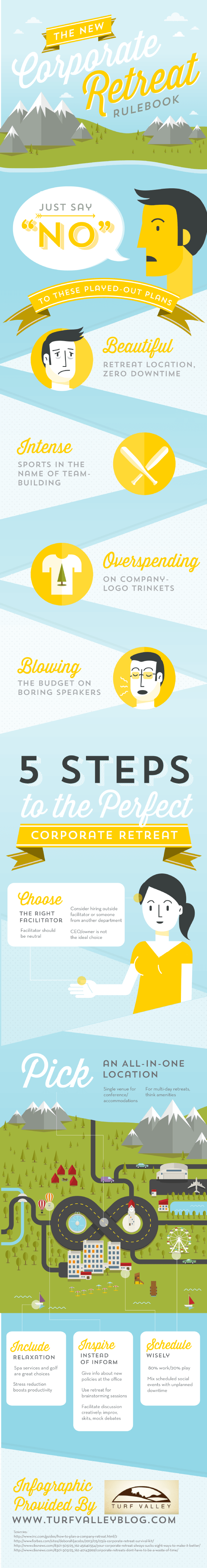 The New Corporate Retreat Rulebook