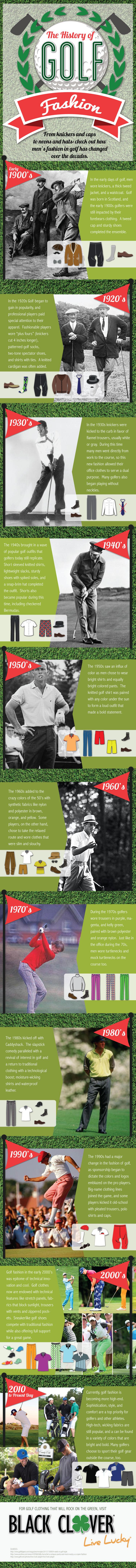 This History Of Golf Fashion
