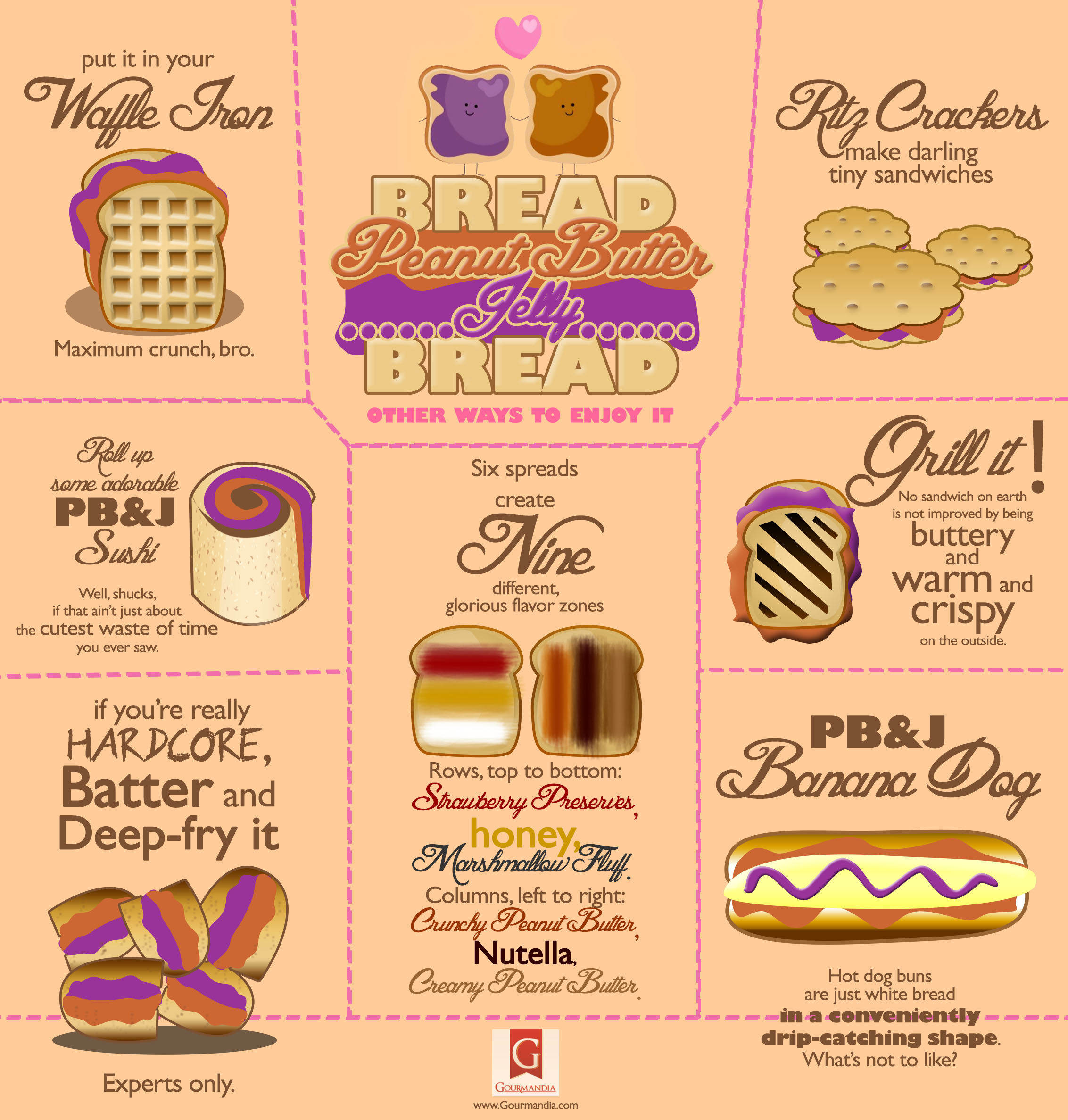 Peanut Butter And Jelly Other Ways to Enjoy It