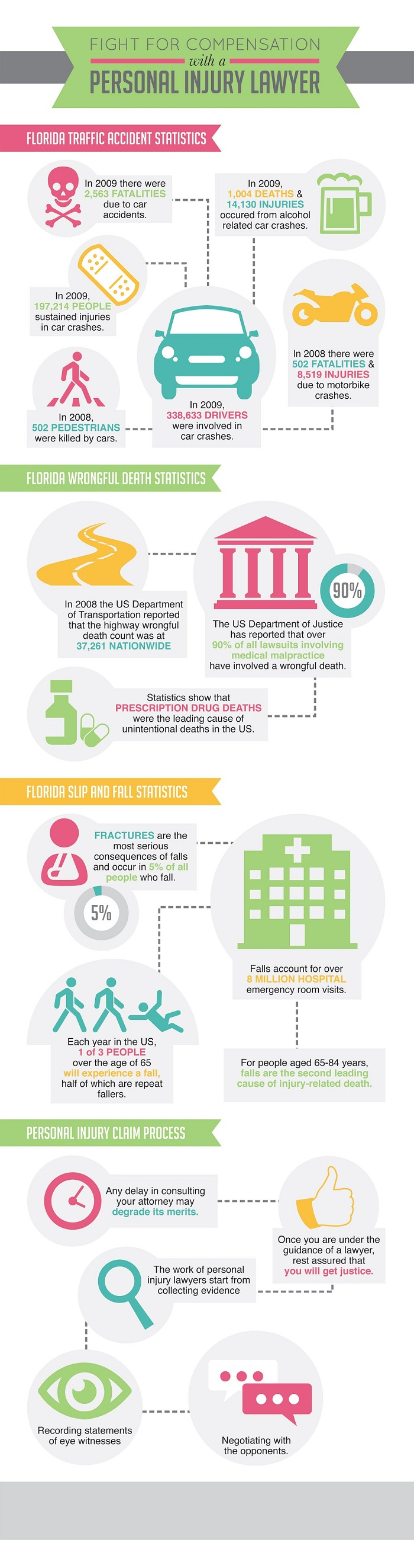 personal-injury-lawyer-infographic_5243f