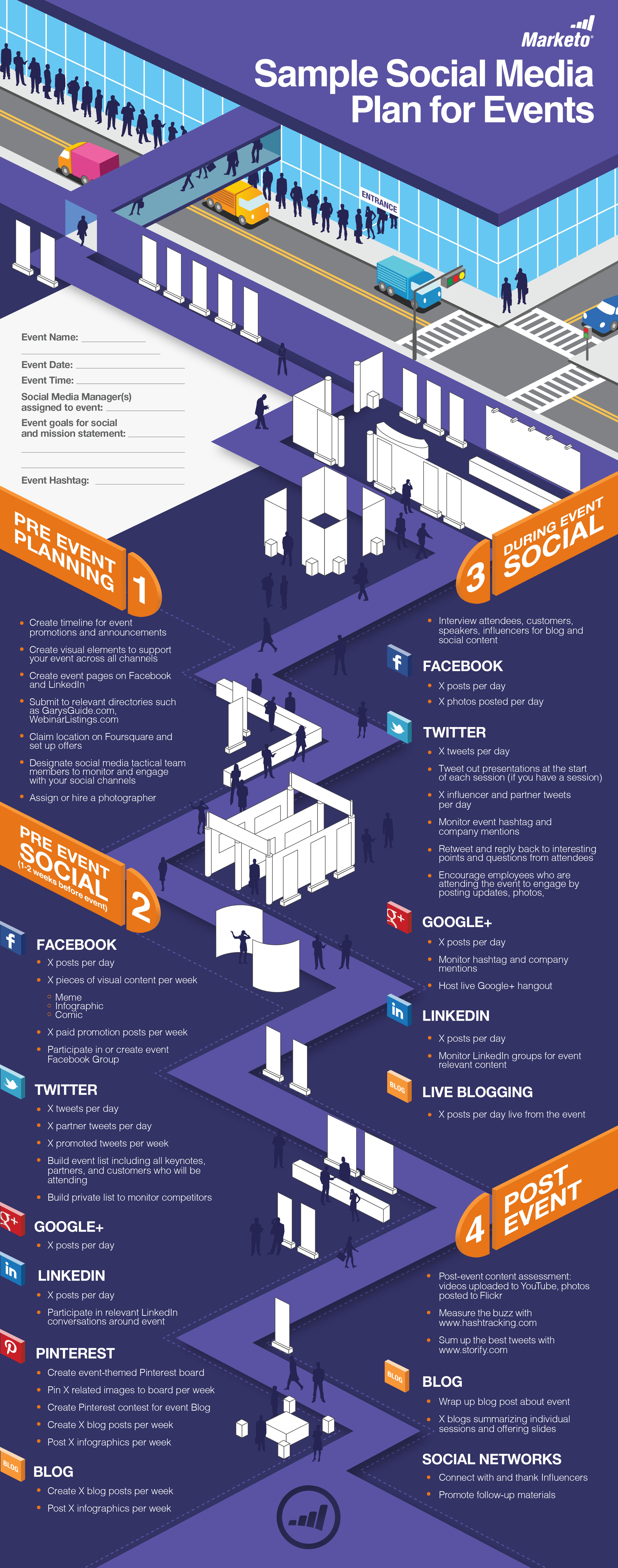 The Ultimate Social Media Event Marketing