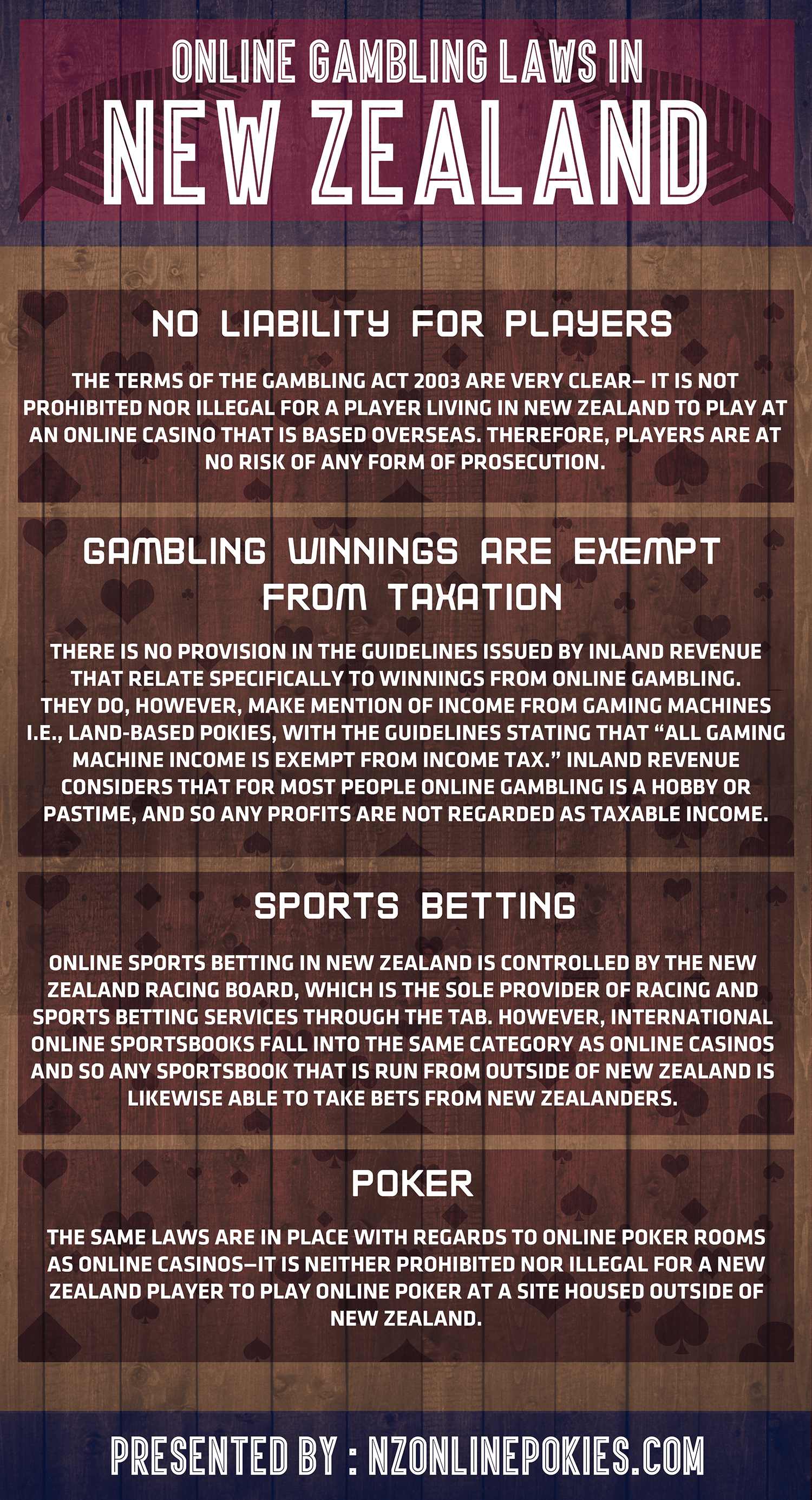 Online Gambling Laws in New Zealand