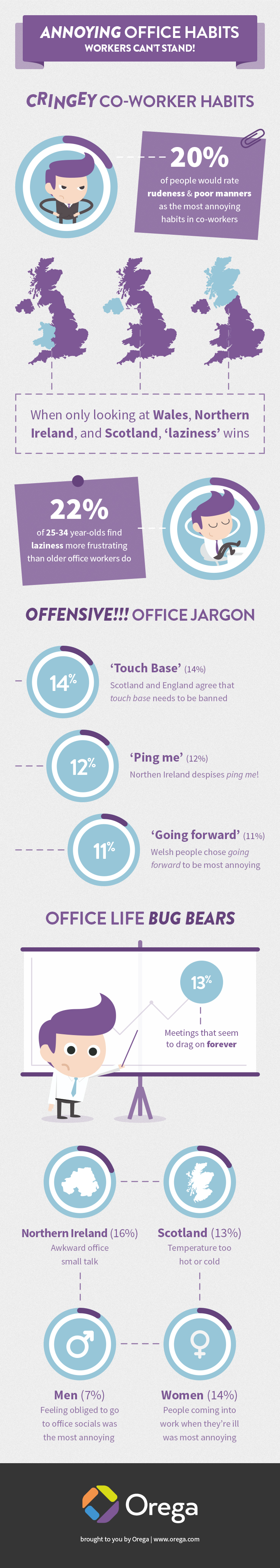 annoying office habits workers cant stand