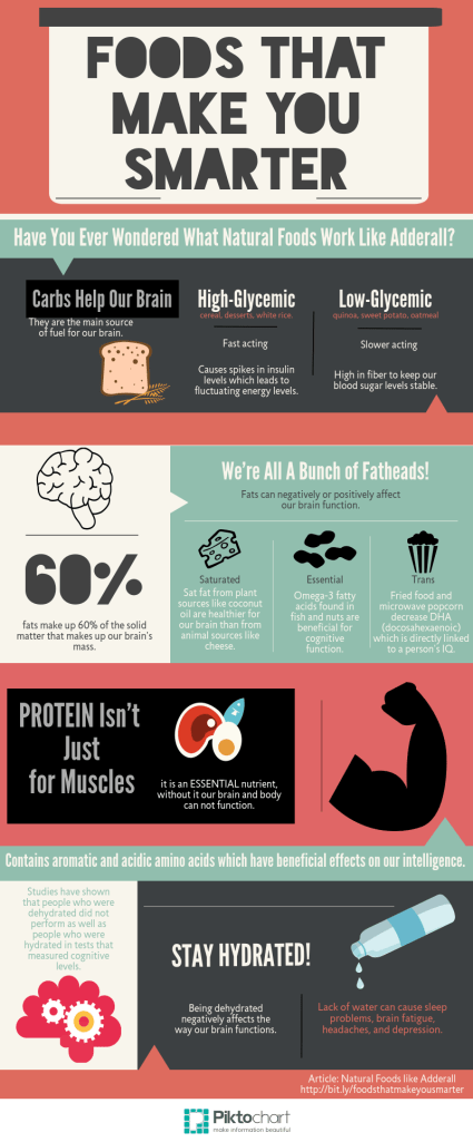 foods that make you smarter infographic