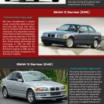 Bmw 3 Series History Timeline The Best Picture History