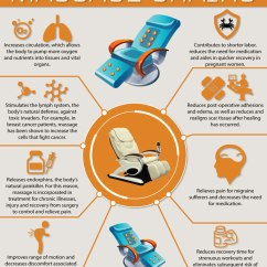 Chairs For Lower Back Pain Desk Chair Armless Benefits Of Zero Gravity Massage [infographic]