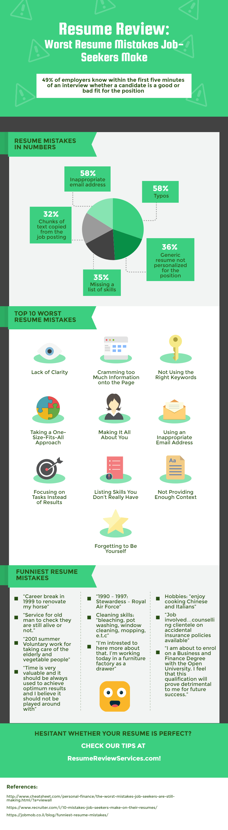 Resume Mistakes Worst Resume Mistakes Job Seekers Make Infographic Portal