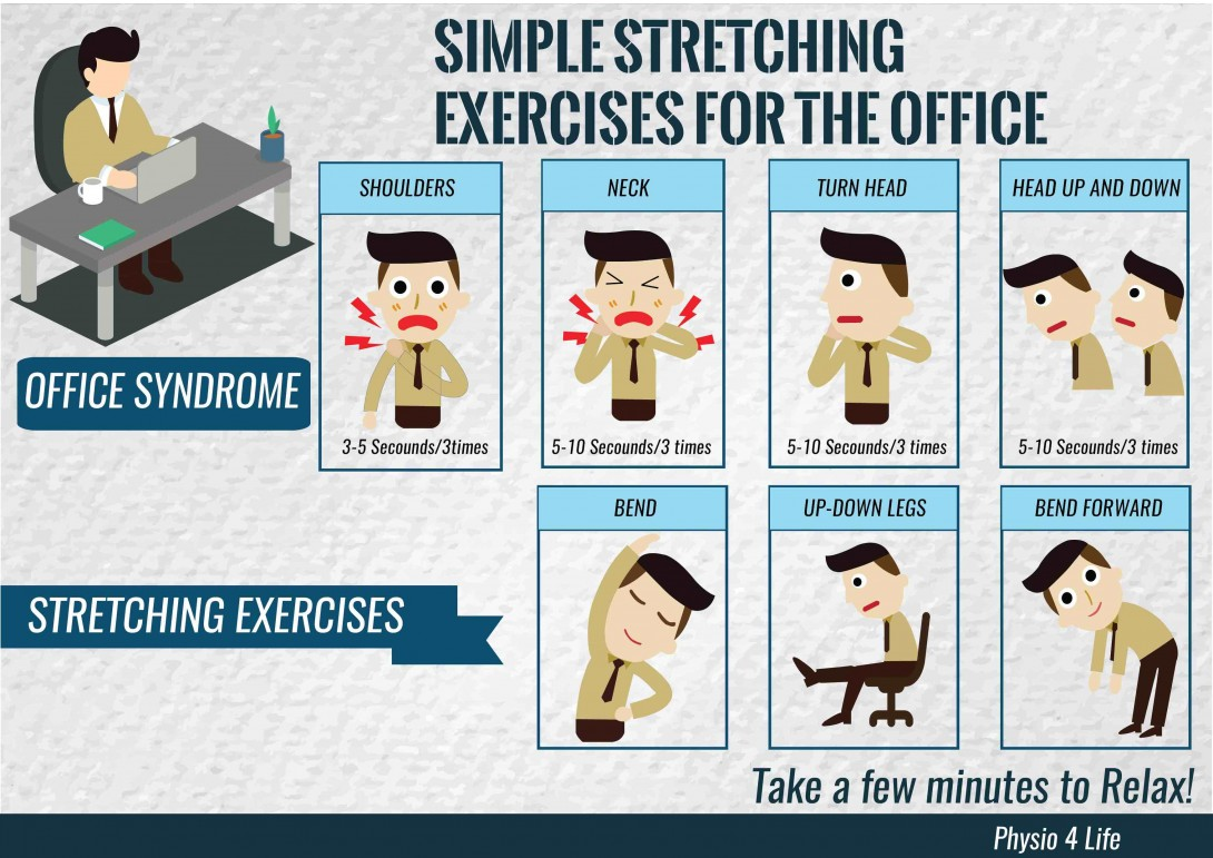 Office Chair Exercises Office Workouts At Desk Hostgarcia
