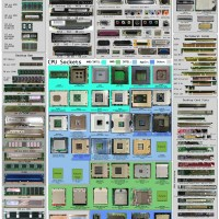 Computer Hardware Chart