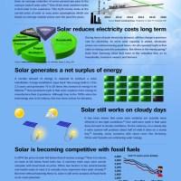 Obsolete Solar energy myths