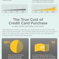 How Interest Rates Work