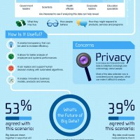 Big Data Scenarios