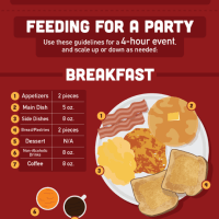 Catering Order Guide