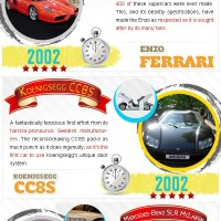 Supercars Collection