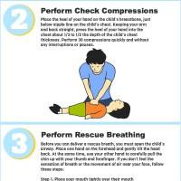 Children CPR Instructions