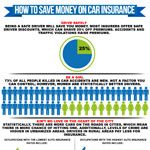 How To Save Money On Your Car Insurance – Infographix ...