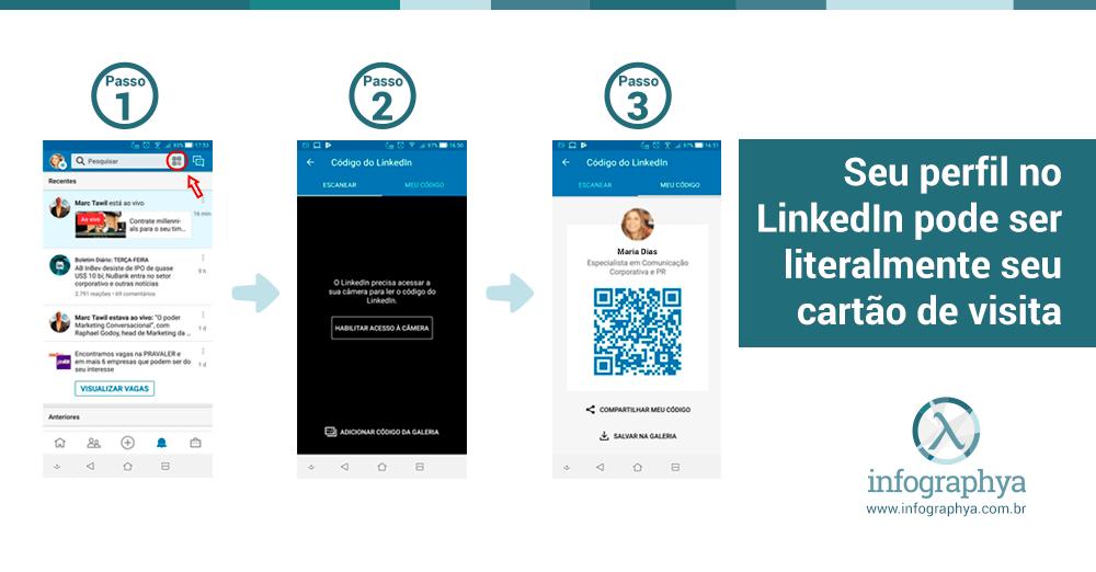 Seu perfil no LinkedIn pode ser literalmente seu cartão de visita