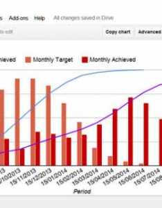 Create weekly or monthly progress chart in google doc spreadsheet ultimate tutorial also rh infoinspired