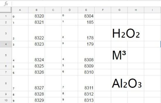 increase font size superscript and subscript in Google Sheets