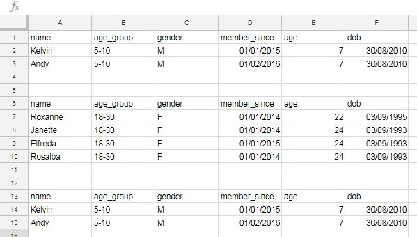 Date Criteria in Query Function in Google Sheets - Formula Results