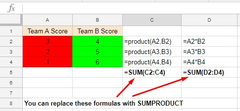 SUMPRODUCT function in Google Sheets Basic