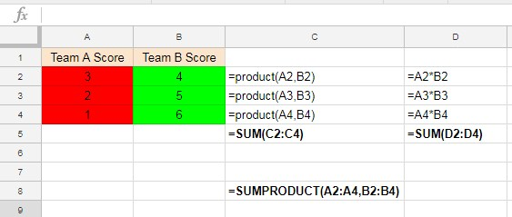 How to Use SUMPRODUCT Function in Google Sheets