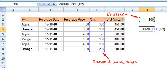 Sumif Function Differences In Excel And Sheets