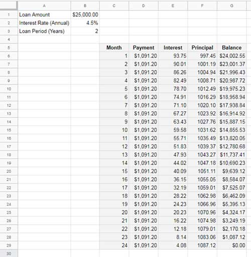 Amortization Schedule in Google Sheets and Extra Principal