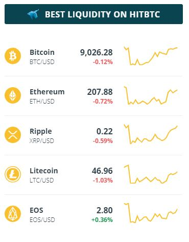 liquidity of cryptocurrencies