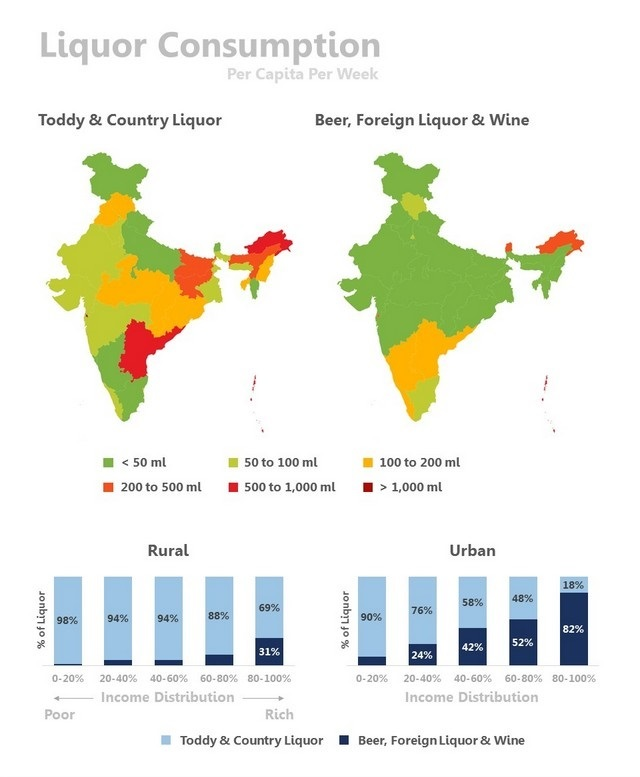 liquor consumption in india