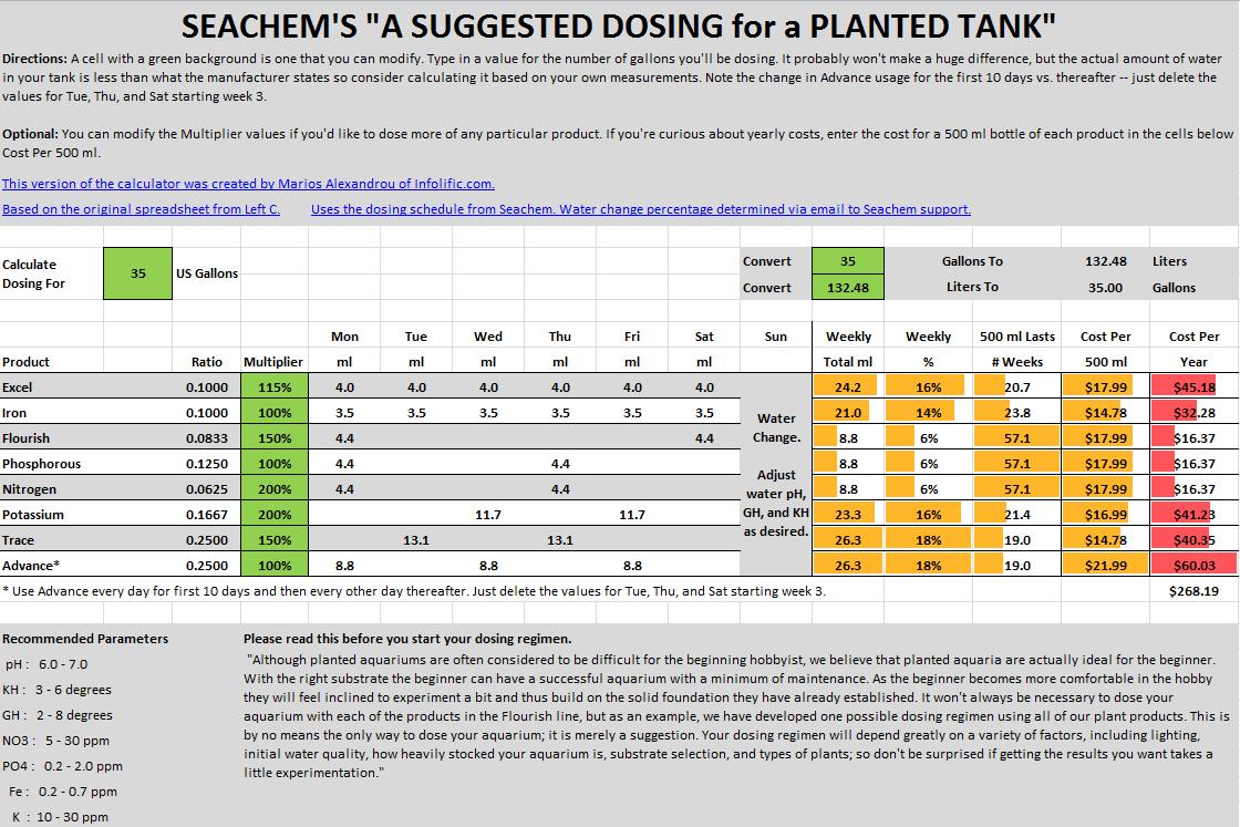 Fertilizer Dosing Schedules for Planted Tanks   Infolific